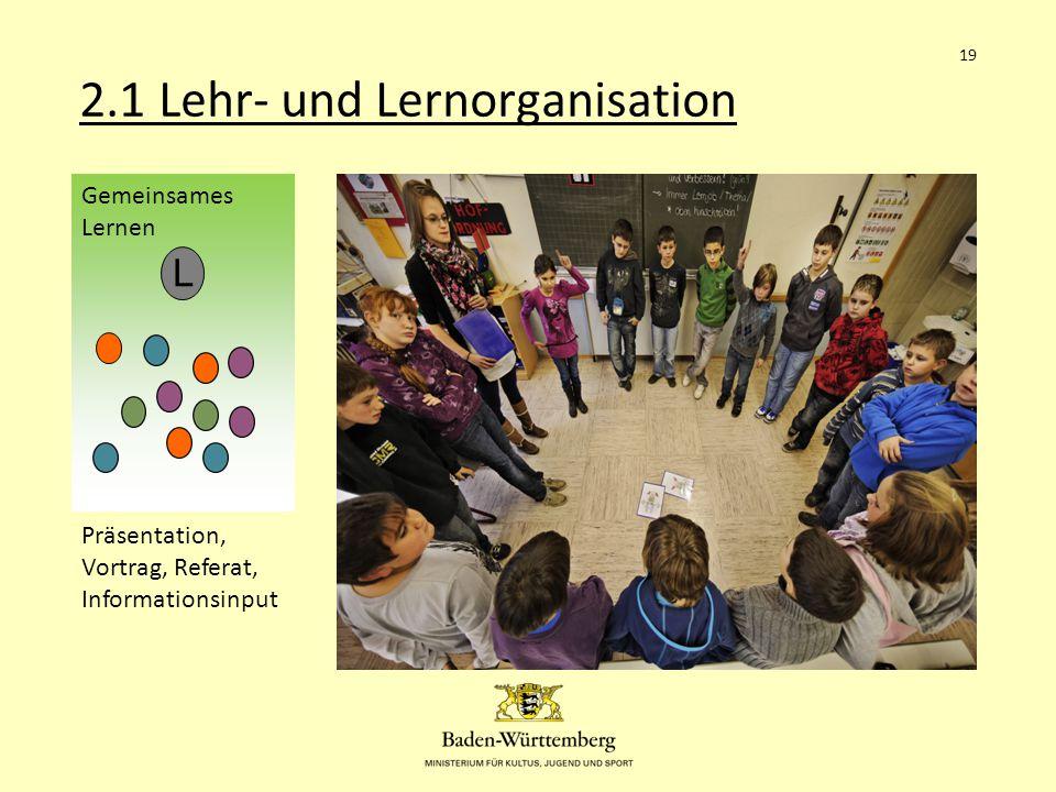 2.1 Lehr- und Lernorganisation Gemeinsames Lernen Präsentation, Vortrag, Referat, Informationsinput 19 L