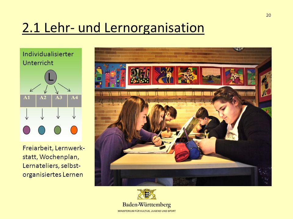 2.1 Lehr- und Lernorganisation Individualisierter Unterricht Freiarbeit, Lernwerk- statt, Wochenplan, Lernateliers, selbst- organisiertes Lernen 20 L