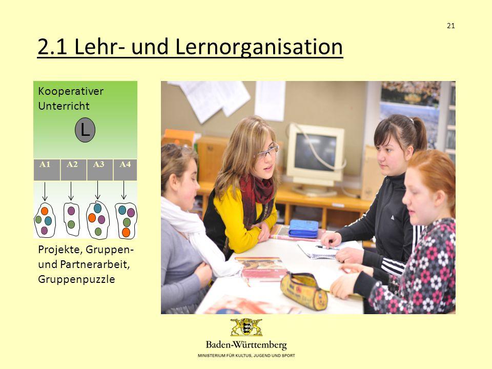 2.1 Lehr- und Lernorganisation Kooperativer Unterricht Projekte, Gruppen- und Partnerarbeit, Gruppenpuzzle 21 L