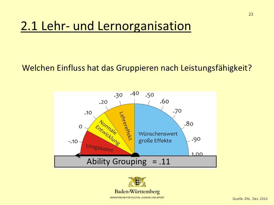 Welchen Einfluss hat das Gruppieren nach Leistungsfähigkeit.