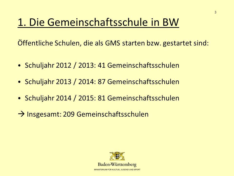 1.Die Gemeinschaftsschule in BW Öffentliche Schulen, die als GMS starten bzw.