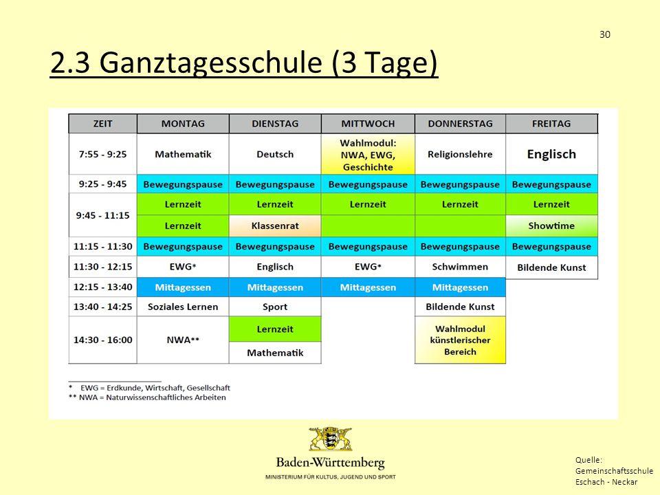 2.3 Ganztagesschule (3 Tage) 30 Quelle: Gemeinschaftsschule Eschach - Neckar