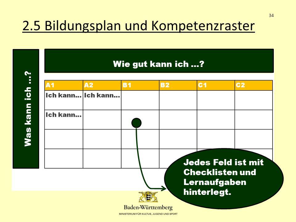 2.5 Bildungsplan und Kompetenzraster Jedes Feld ist mit Checklisten und Lernaufgaben hinterlegt.