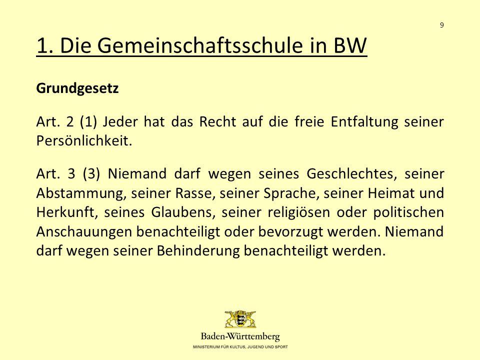 """Ressourcenzuweisung im SJ 2013/2014 Quelle: VV """"Eigenständigkeit der Schulen und Unterrichtsorganisation im SJ 2013/2014 bzw."""