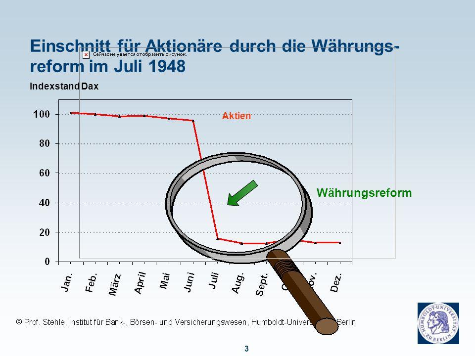 4 Entwicklung des DAX und des REXP seit 1954 nominal, normale Darstellung, 31.12.1954 = 100 Stand: 28.