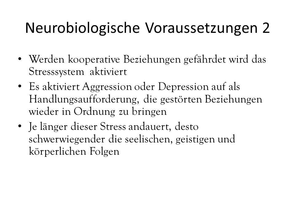 Neurobiologische Voraussetzungen 2 Werden kooperative Beziehungen gefährdet wird das Stresssystem aktiviert Es aktiviert Aggression oder Depression au