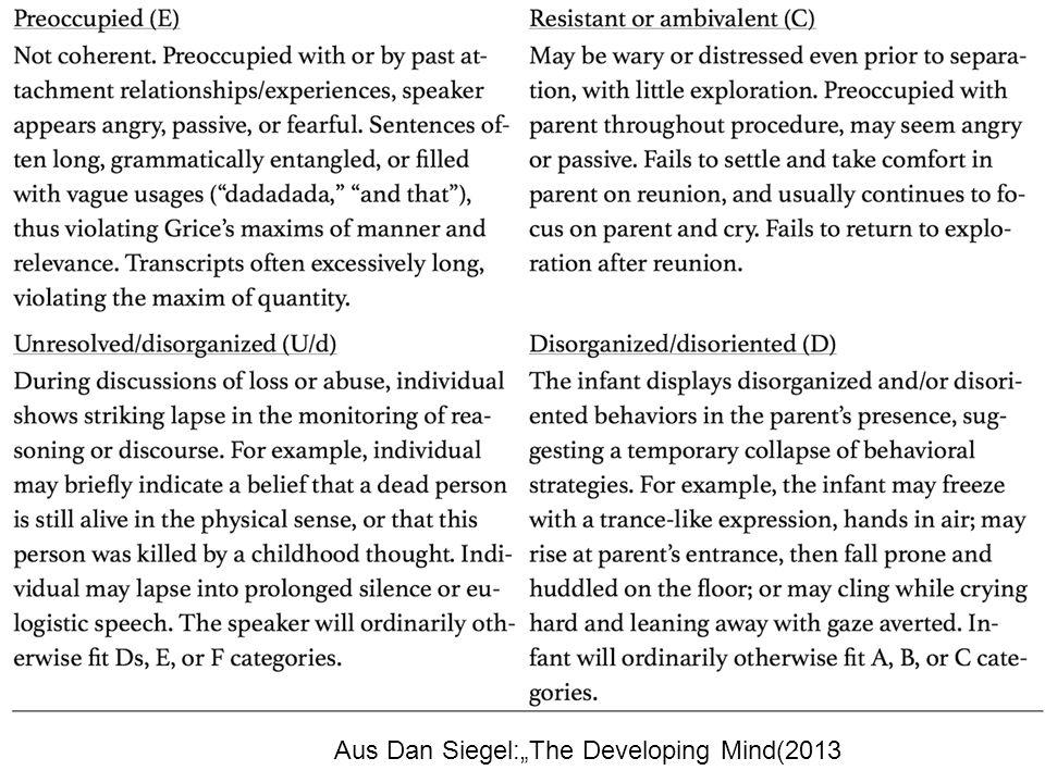 "Aus Dan Siegel:""The Developing Mind(2013"