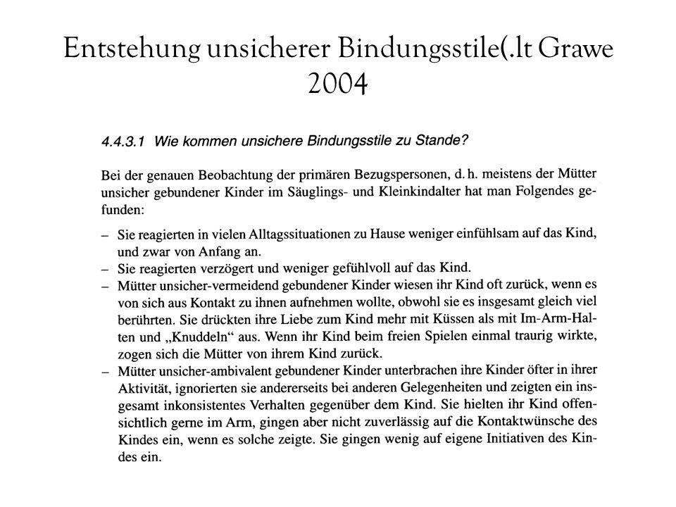 Entstehung unsicherer Bindungsstile(.lt Grawe 2004