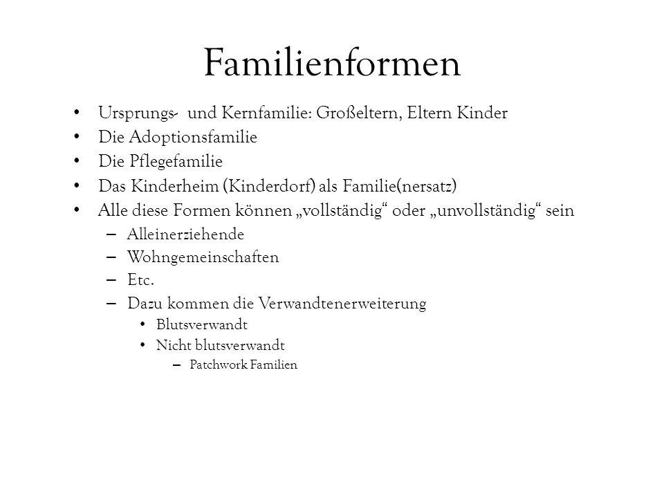 Familienformen Ursprungs- und Kernfamilie: Großeltern, Eltern Kinder Die Adoptionsfamilie Die Pflegefamilie Das Kinderheim (Kinderdorf) als Familie(ne