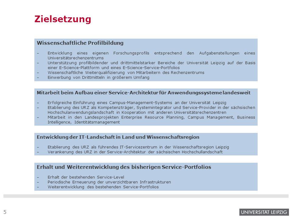 URZ-Struktur Fähnrich, Kühne, Reilein-Ruß 6 URZ-Leitung Prof.
