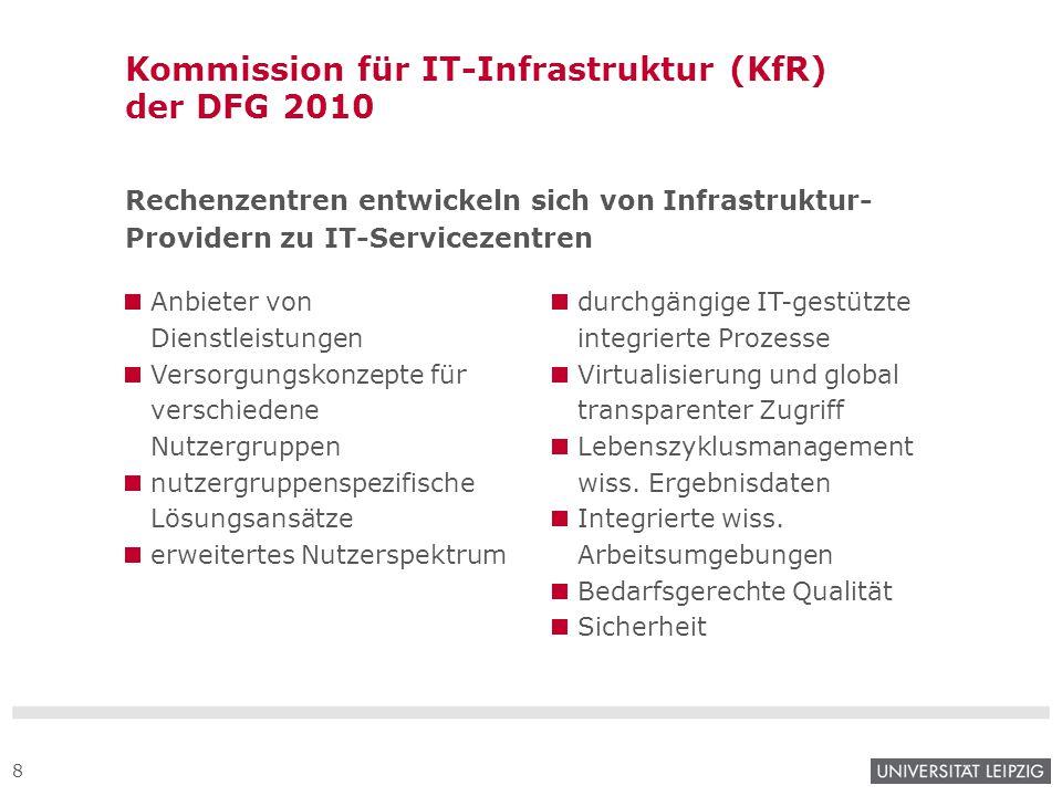 """Kommission für IT-Infrastruktur (KfR) der DFG 2010 9 """"Rechenzentren an Hochschulen … sind zentrale Dienstleister, sie sollten stets aber auch Einrichtungen mit eigenem Forschungs- und Entwicklungsprofil sein."""