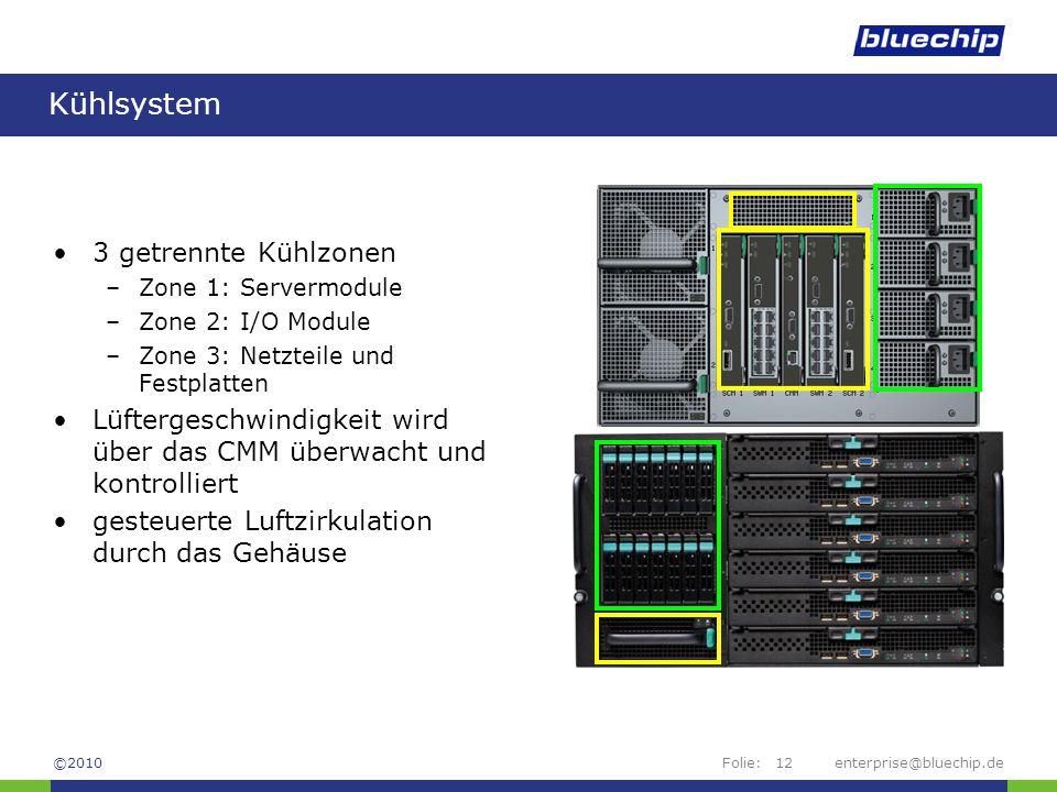 Folie:enterprise@bluechip.de12 Kühlsystem 3 getrennte Kühlzonen –Zone 1: Servermodule –Zone 2: I/O Module –Zone 3: Netzteile und Festplatten Lüfterges