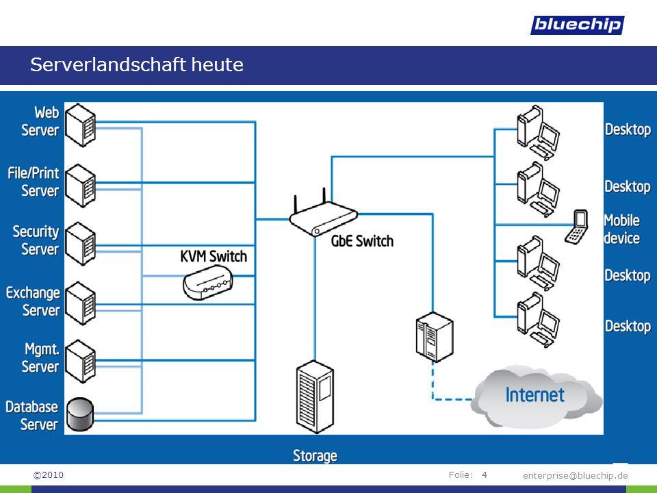 Folie: Serverlandschaft heute 4 enterprise@bluechip.de 4©2010