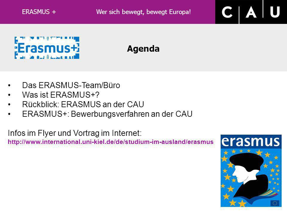 LLP/ERASMUS Bewerbungsverfahren für ERASMUS+ (Studium) an der CAU 1.Bewerbung am Institut (Eintrag in Auswahlliste durch ERASMUS- Programmbeaufragte) 2.Nach Zusage: Online-Registrierung auf ERASMUS-Homepage ab 01.02.