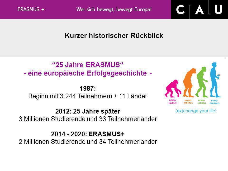 LLP/ERASMUS Kurzer historischer Rückblick 25 Jahre ERASMUS - eine europäische Erfolgsgeschichte - 1987: Beginn mit 3.244 Teilnehmern + 11 Länder 2012: 25 Jahre später 3 Millionen Studierende und 33 Teilnehmerländer 2014 - 2020: ERASMUS+ 2 Millionen Studierende und 34 Teilnehmerländer ERASMUS + Wer sich bewegt, bewegt Europa!