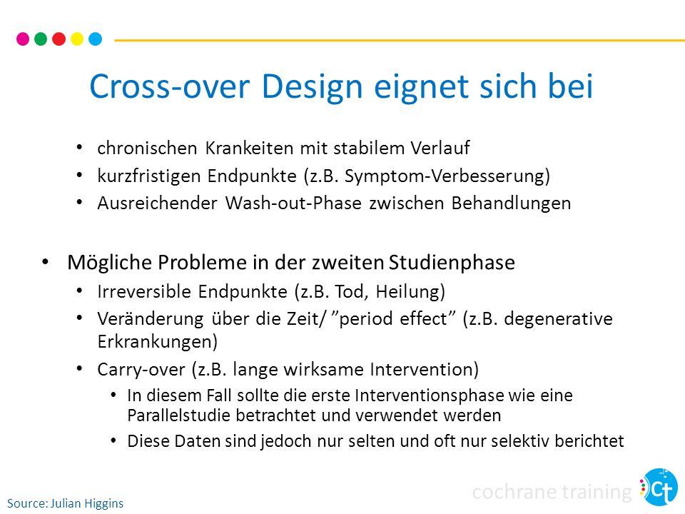 cochrane training Cross-over Design eignet sich bei chronischen Krankeiten mit stabilem Verlauf kurzfristigen Endpunkte (z.B.