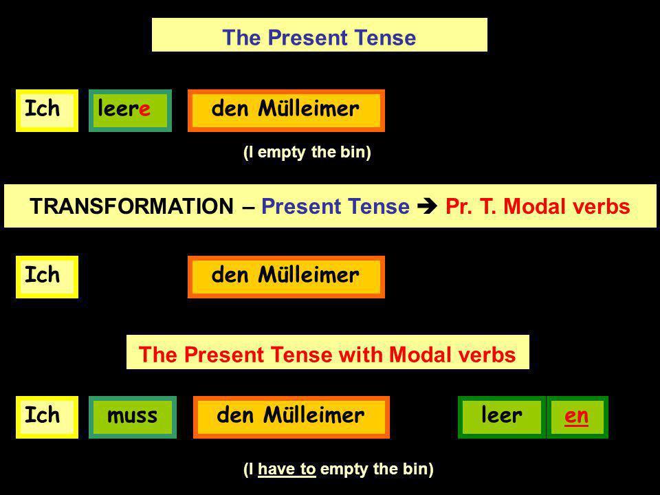 Ichleereden Mülleimer The Present Tense (I empty the bin) TRANSFORMATION – Present Tense  Pr. T. Modal verbs Ichden Mülleimer Ich muss den Mülleimer