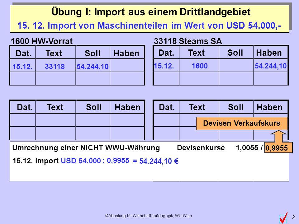 ©Abteilung für Wirtschaftspädagogik, WU-Wien 2 15.