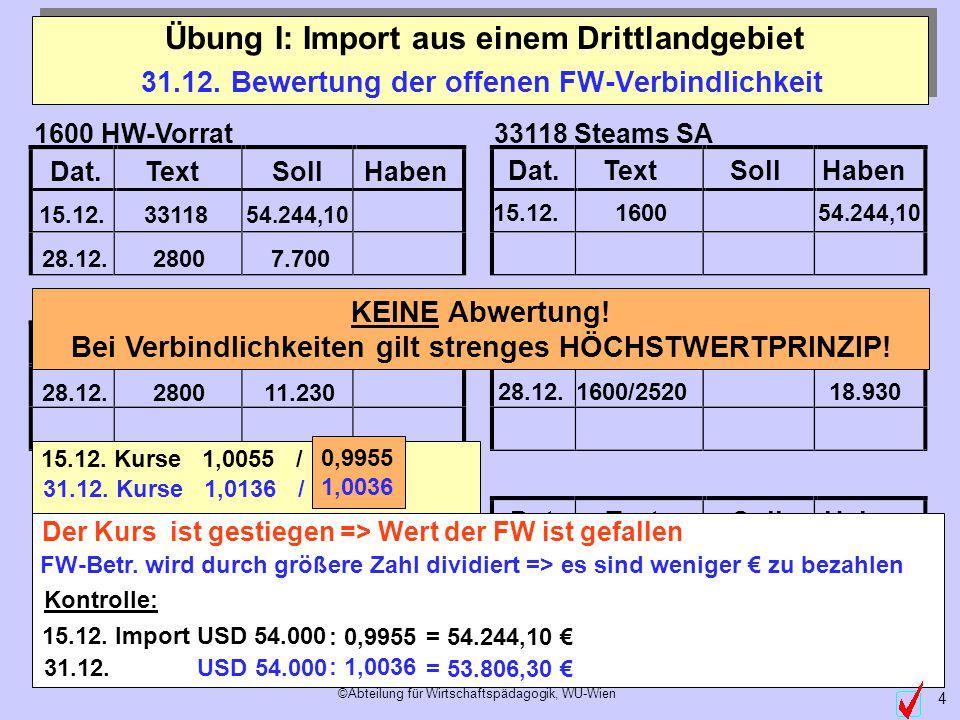 ©Abteilung für Wirtschaftspädagogik, WU-Wien 4 Dat.