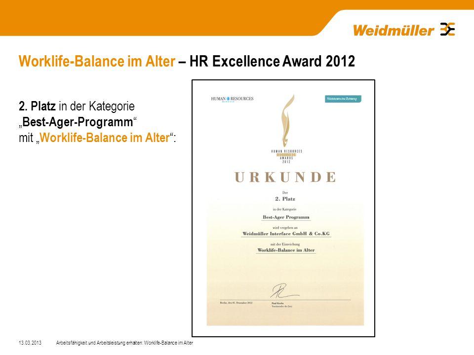 Worklife-Balance im Alter – HR Excellence Award 2012 13.03.2013Arbeitsfähigkeit und Arbeitsleistung erhalten: Worklife-Balance im Alter 2.
