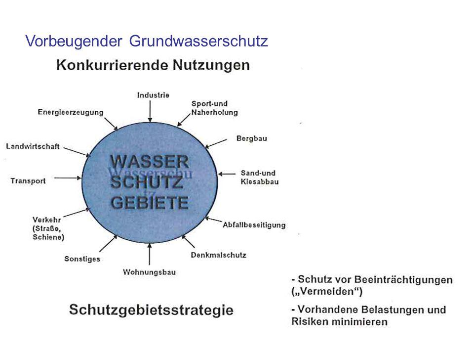 Vorbeugender Grundwasserschutz