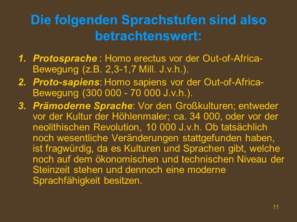 11 Die folgenden Sprachstufen sind also betrachtenswert: 1.Protosprache : Homo erectus vor der Out-of-Africa- Bewegung (z.B. 2,3-1,7 Mill. J.v.h.). 2.