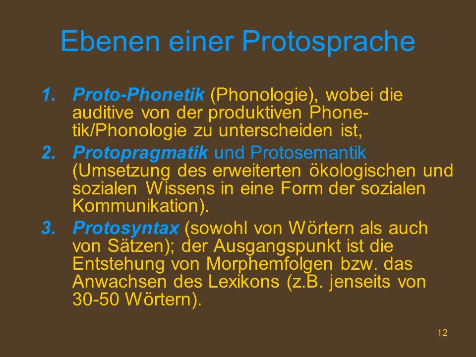 12 Ebenen einer Protosprache 1.Proto-Phonetik (Phonologie), wobei die auditive von der produktiven Phone tik/Phonologie zu unterscheiden ist, 2.Protopragmatik und Protosemantik (Umsetzung des erweiterten ökologischen und sozialen Wissens in eine Form der sozialen Kommunikation).