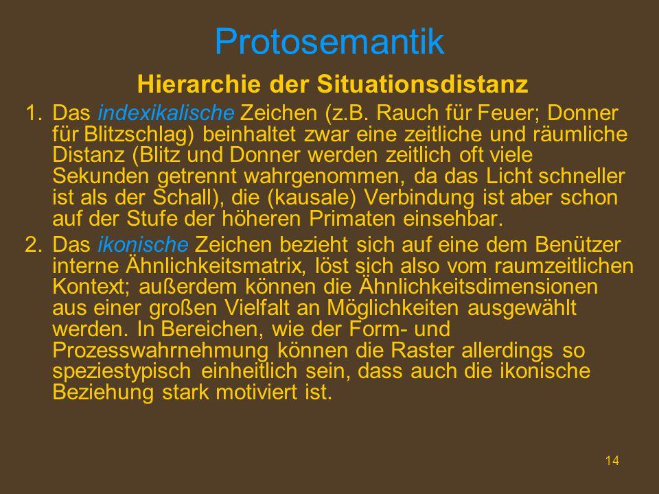 14 Protosemantik Hierarchie der Situationsdistanz 1.Das indexikalische Zeichen (z.B. Rauch für Feuer; Donner für Blitzschlag) beinhaltet zwar eine zei