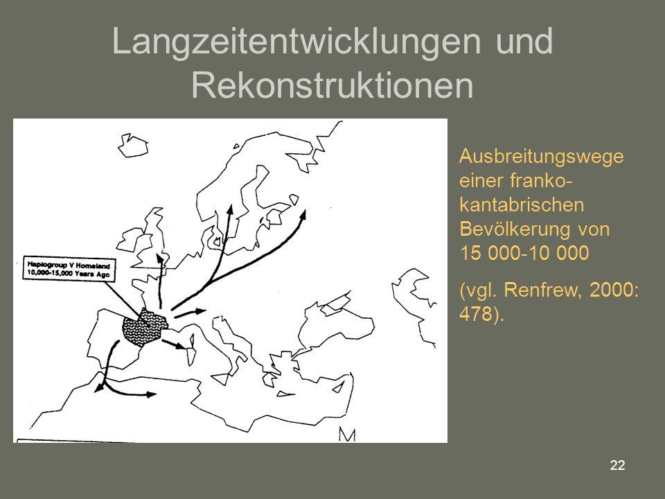 22 Langzeitentwicklungen und Rekonstruktionen Ausbreitungswege einer franko- kantabrischen Bevölkerung von 15 000-10 000 (vgl. Renfrew, 2000: 478).