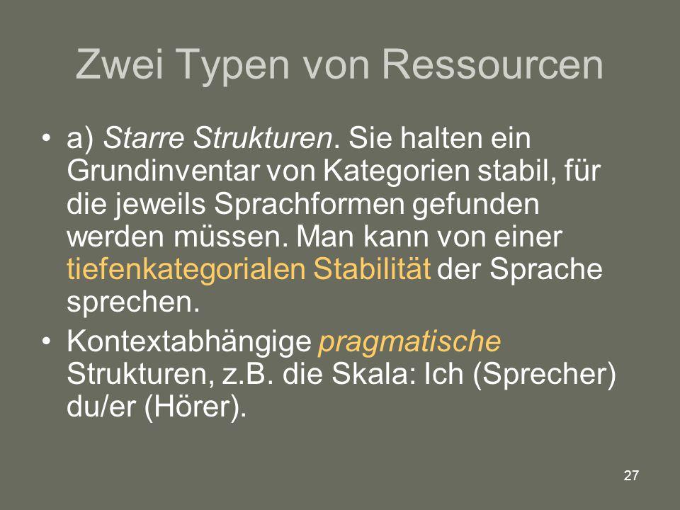 27 Zwei Typen von Ressourcen a) Starre Strukturen. Sie halten ein Grundinventar von Kategorien stabil, für die jeweils Sprachformen gefunden werden mü