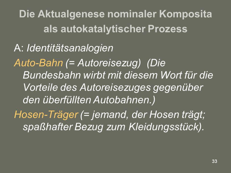 33 Die Aktualgenese nominaler Komposita als autokatalytischer Prozess A: Identitätsanalogien Auto-Bahn (= Autoreisezug) (Die Bundesbahn wirbt mit dies