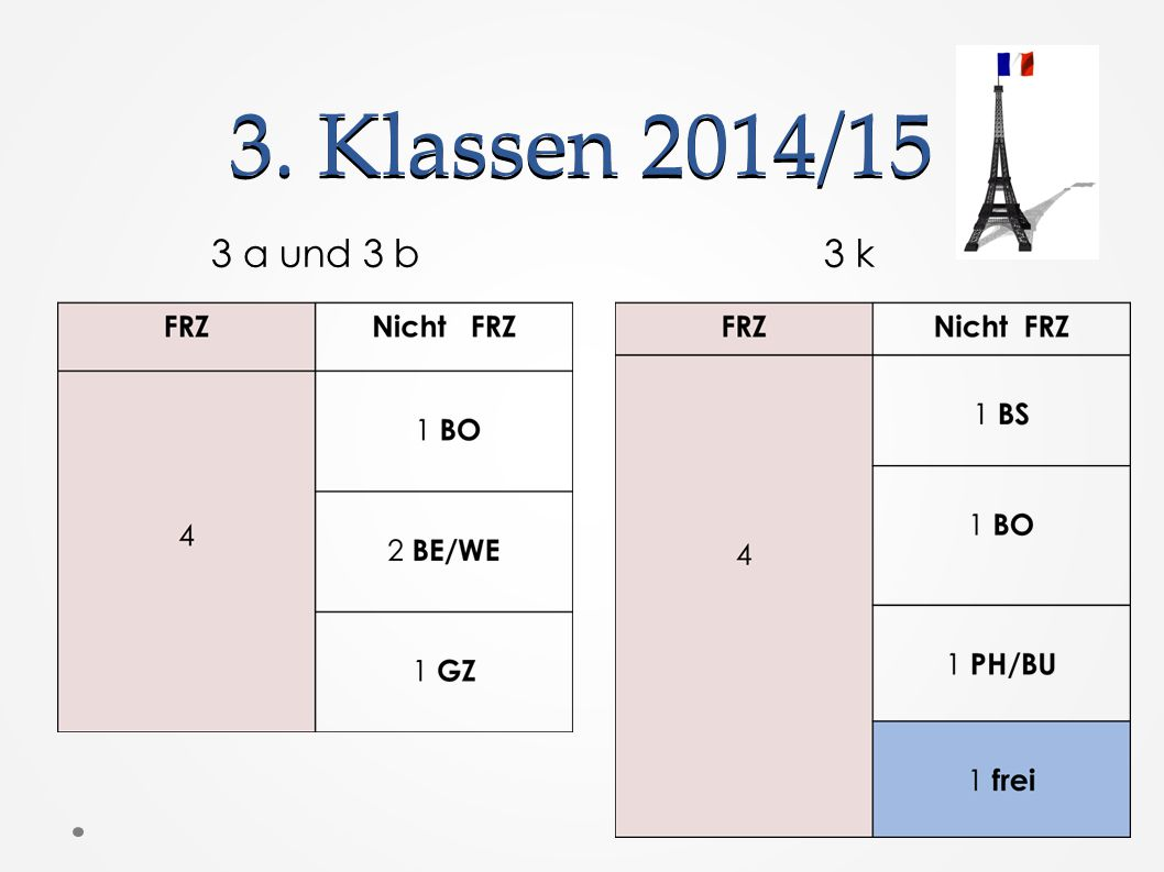 3. Klassen 2014/15 3 a und 3 b3 k