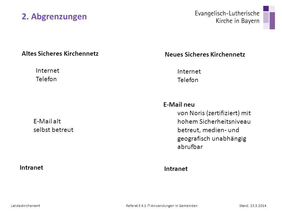 2. Abgrenzungen LandeskirchenamtReferat E 4.1 IT-Anwendungen in GemeindenStand: 23.5.2014 Altes Sicheres Kirchennetz Internet Telefon Neues Sicheres K