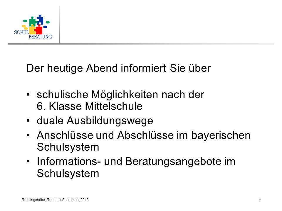 Röthlingshöfer, Roedern, September 2013 2 Der heutige Abend informiert Sie über schulische Möglichkeiten nach der 6.