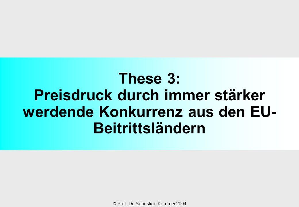 © Prof. Dr. Sebastian Kummer 2004 These 3: Preisdruck durch immer stärker werdende Konkurrenz aus den EU- Beitrittsländern