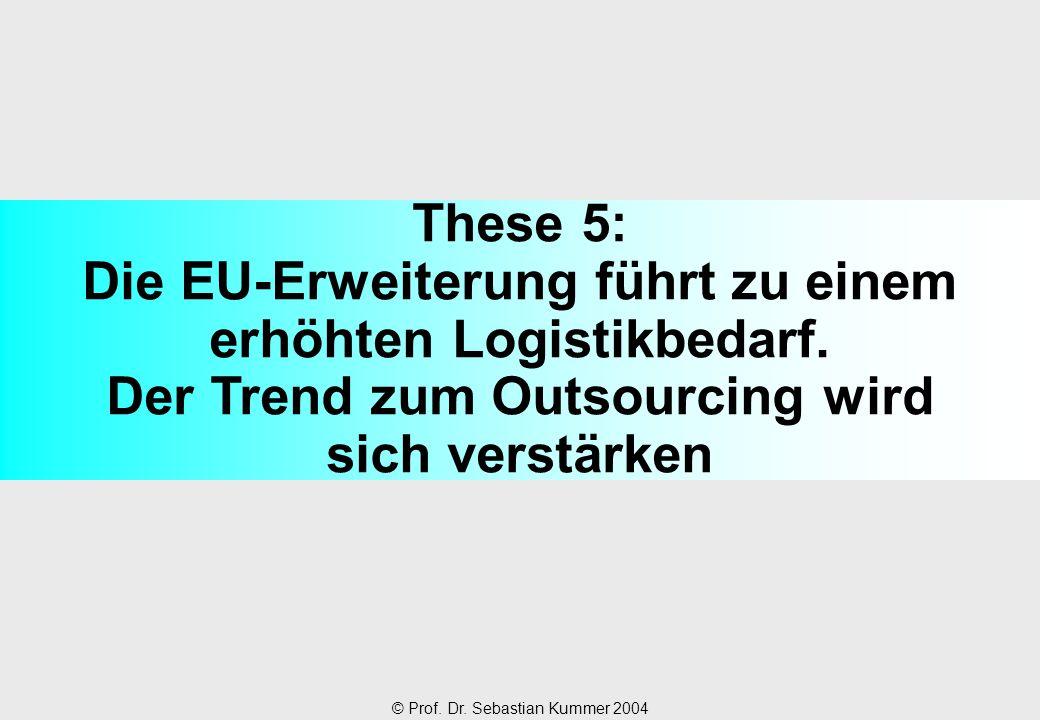© Prof. Dr. Sebastian Kummer 2004 These 5: Die EU-Erweiterung führt zu einem erhöhten Logistikbedarf. Der Trend zum Outsourcing wird sich verstärken