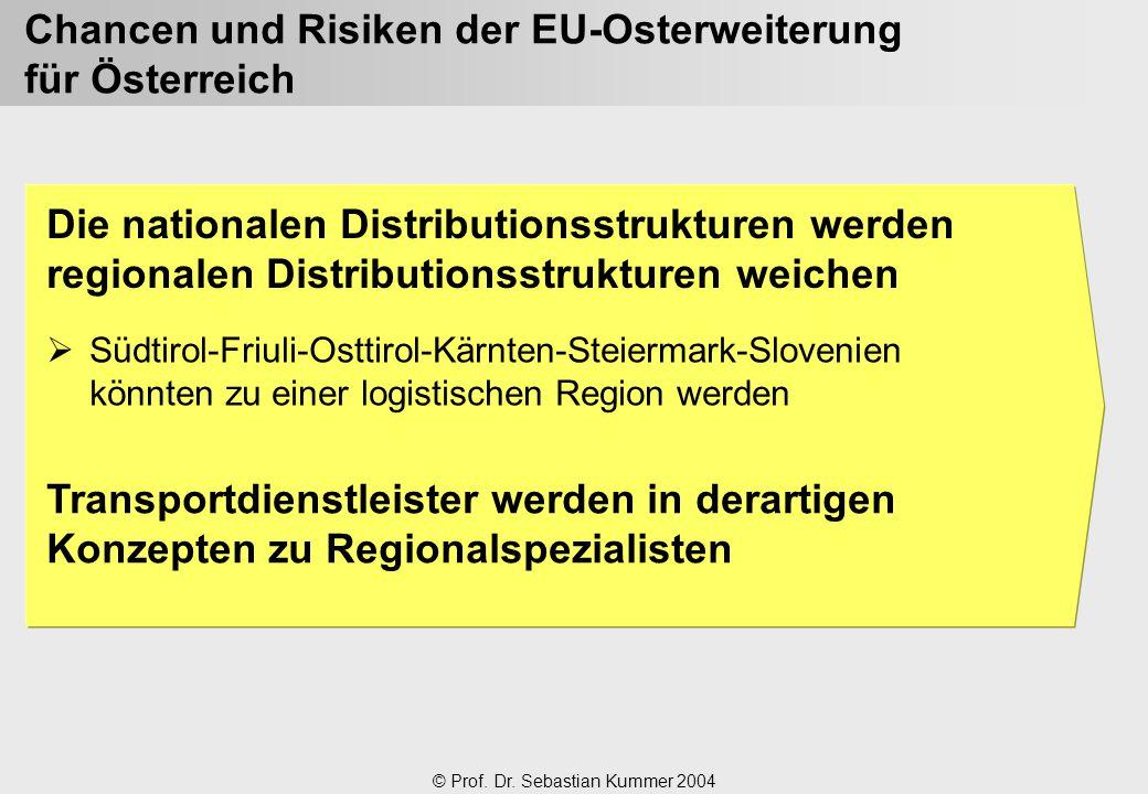 © Prof. Dr. Sebastian Kummer 2004 Chancen und Risiken der EU-Osterweiterung für Österreich Die nationalen Distributionsstrukturen werden regionalen Di