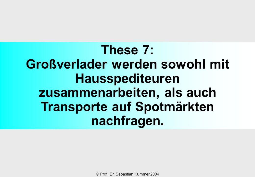© Prof. Dr. Sebastian Kummer 2004 These 7: Großverlader werden sowohl mit Hausspediteuren zusammenarbeiten, als auch Transporte auf Spotmärkten nachfr