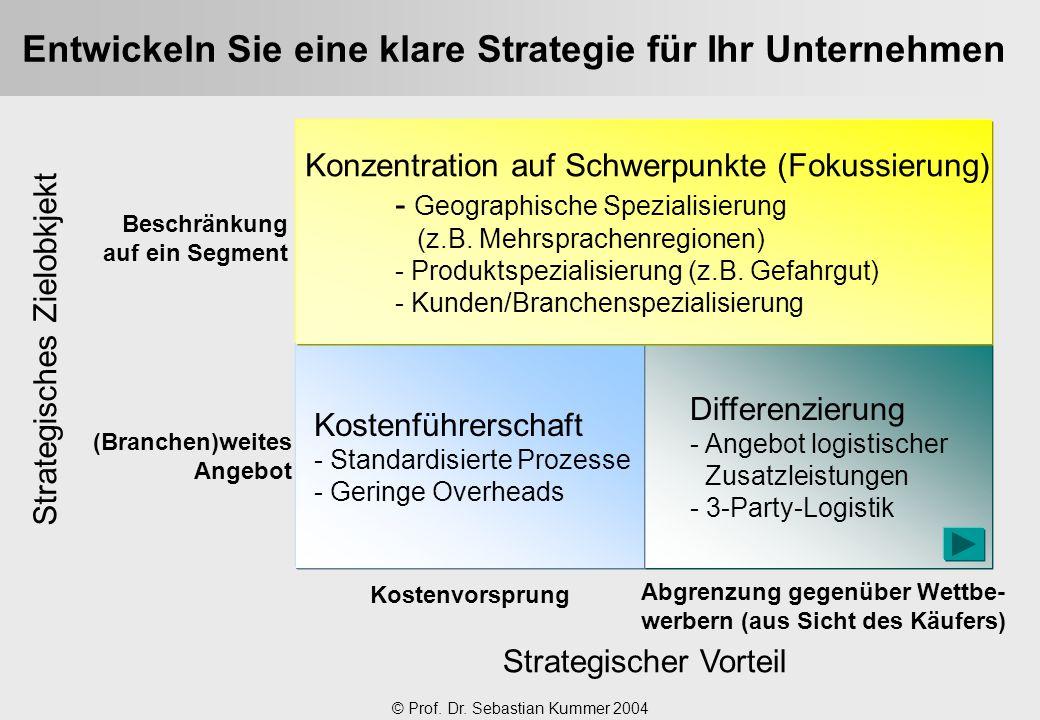 © Prof. Dr. Sebastian Kummer 2004 Entwickeln Sie eine klare Strategie für Ihr Unternehmen Kostenführerschaft - Standardisierte Prozesse - Geringe Over