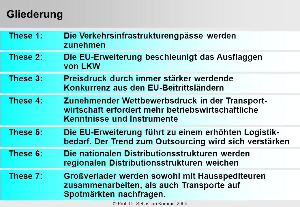© Prof. Dr. Sebastian Kummer 2004 Gliederung These 1:Die Verkehrsinfrastrukturengpässe werden zunehmen These 2:Die EU-Erweiterung beschleunigt das Aus