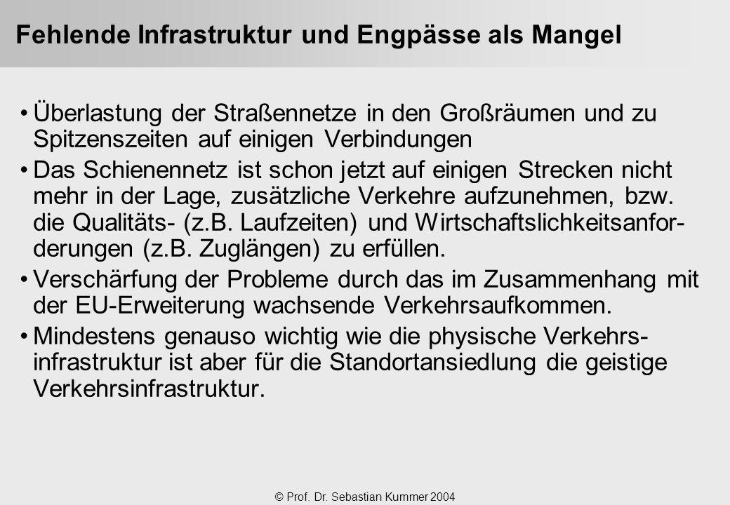 © Prof. Dr. Sebastian Kummer 2004 Fehlende Infrastruktur und Engpässe als Mangel Überlastung der Straßennetze in den Großräumen und zu Spitzenszeiten