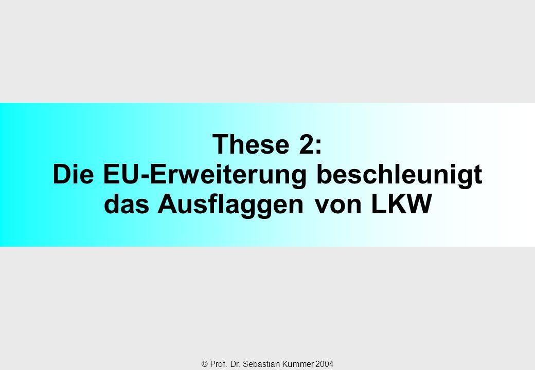© Prof.Dr. Sebastian Kummer 2004 Anteile der in Österreich zugelassenen bzw.
