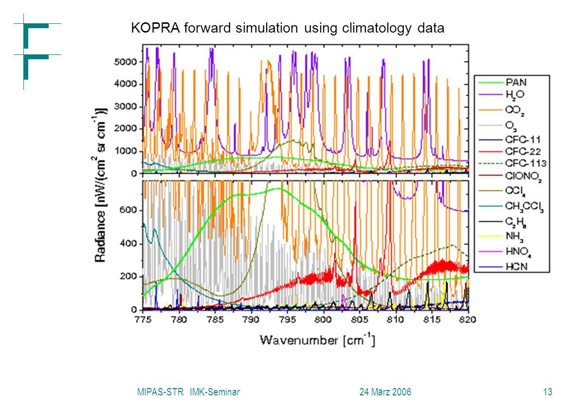 Forschungszentrum Karlsruhe in der Helmholtz-Gemeinschaft MIPAS-STR IMK-Seminar 24 März 200613 KOPRA forward simulation using climatology data
