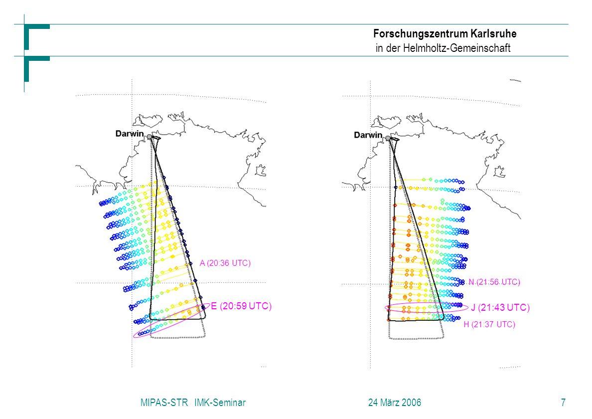 Forschungszentrum Karlsruhe in der Helmholtz-Gemeinschaft MIPAS-STR IMK-Seminar 24 März 200618 17.02.2005 : MIPAS-STR tangent points 12:45 UTC 18.9 °S 13:20 UTC 22.6 °S Falcon Geophysica