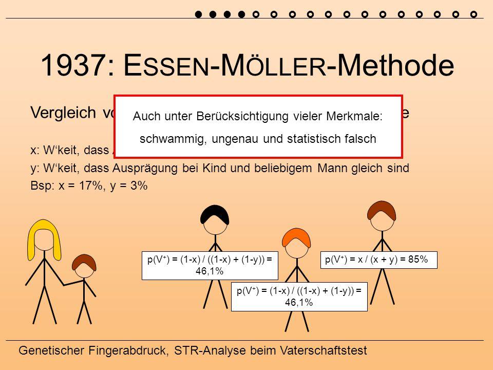 Genetischer Fingerabdruck, STR-Analyse beim Vaterschaftstest 1937: E SSEN -M ÖLLER -Methode Vergleich von sichtbaren Merkmalen, z.B. Haarfarbe x: W'ke