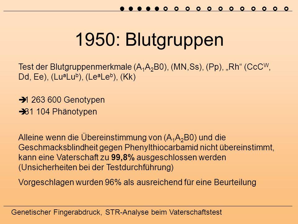 """Genetischer Fingerabdruck, STR-Analyse beim Vaterschaftstest 1950: Blutgruppen Test der Blutgruppenmerkmale (A 1 A 2 B0), (MN,Ss), (Pp), """"Rh (CcC W, Dd, Ee), (Lu a Lu b ), (Le a Le b ), (Kk) Alleine wenn die Übereinstimmung von (A 1 A 2 B0) und die Geschmacksblindheit gegen Phenylthiocarbamid nicht übereinstimmt, kann eine Vaterschaft zu 99,8% ausgeschlossen werden (Unsicherheiten bei der Testdurchführung) Vorgeschlagen wurden 96% als ausreichend für eine Beurteilung  1 263 600 Genotypen  31 104 Phänotypen """