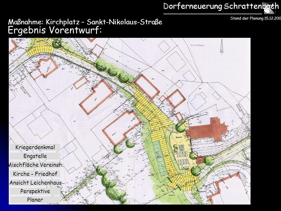 Dorferneuerung Schrattenbach Ergebnis Vorentwurf: Schnitt Kriegerdenkmal Engstelle Mischfläche Vereinsh. Kirche - Friedhof Ansicht Leichenhaus Perspek