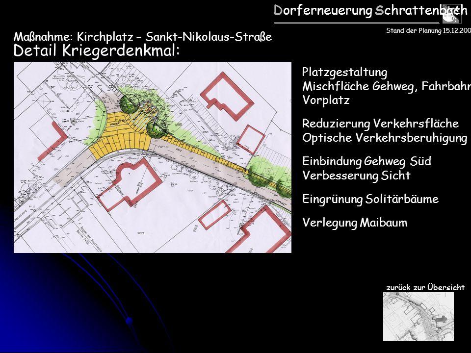 Dorferneuerung Schrattenbach Detail Kriegerdenkmal: Platzgestaltung Mischfläche Gehweg, Fahrbahn Vorplatz Reduzierung Verkehrsfläche Optische Verkehrs