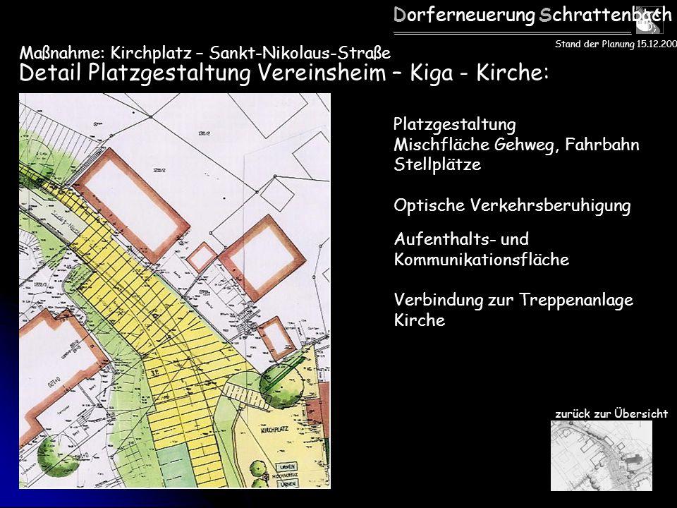 Dorferneuerung Schrattenbach Detail Platzgestaltung Vereinsheim – Kiga - Kirche: Platzgestaltung Mischfläche Gehweg, Fahrbahn Stellplätze Optische Ver
