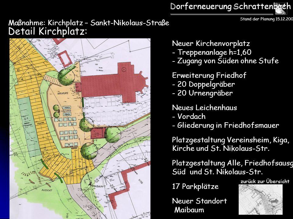 Dorferneuerung Schrattenbach Detail Kirchplatz: Neuer Kirchenvorplatz - Treppenanlage h=1,60 - Zugang von Süden ohne Stufe Erweiterung Friedhof - 20 D